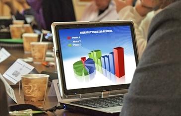שיווק אפקטיבי שמביא תוצאות | אימון עסקי | ייעוץ עסקי